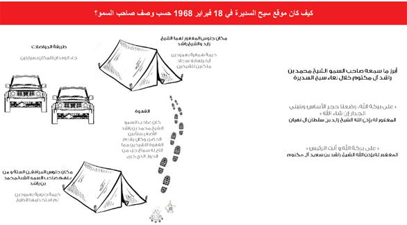 """اخبار الامارات العاجلة 020161201030077 نهيان بن مبارك: """"اجتماع السديرة"""" في 18 فبراير تاريخ يجب أن يحتفي به كل إمارتي اخبار الامارات  اخبار الدار"""