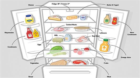الأطعمة الثلاجة 2014,2015 201407200620115.Jpeg
