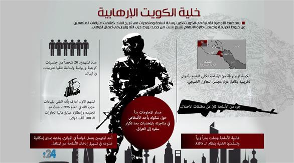 """الكويت:نرصد يساند """"حزب الله"""" لاتخاذ 201508150214367.Jpeg?9006"""