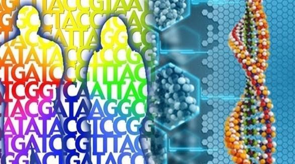 صورة توضح شكل الجينوم البشري (تعبيرية)