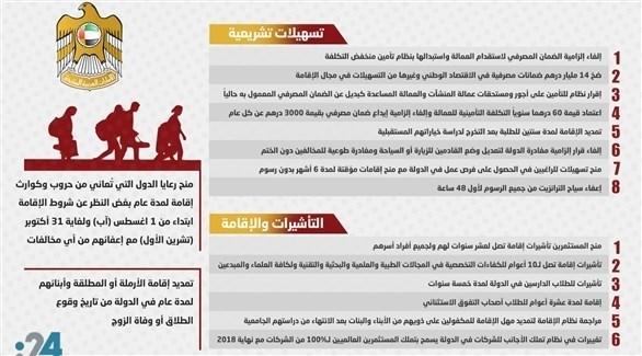 إنفوغراف24 قرارات إنسانية واستراتيجية هامة تبنتها الإمارات تعر ف عليها