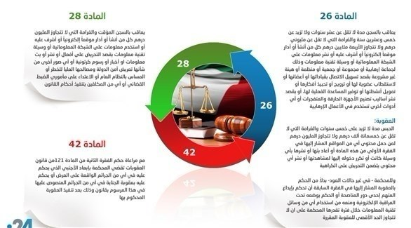 تعديلات على قانون مكافحة جرائم تقنية المعلومات في الإمارات