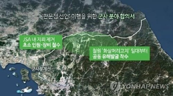 الحدود بين كوريا الجنوبية وكوريا الشمالية (يونهاب)