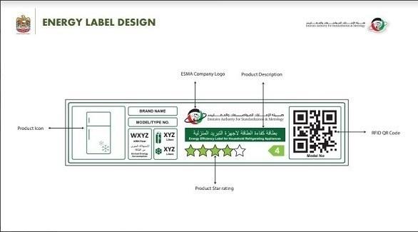 بطاقة كفاءة الطاقة لأجهزة التبريد المنزلية (من المصدر)