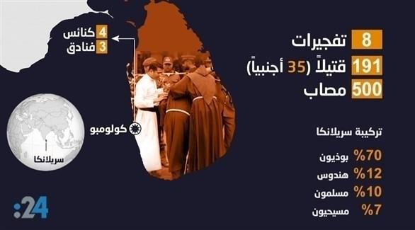 إنفوغراف 24